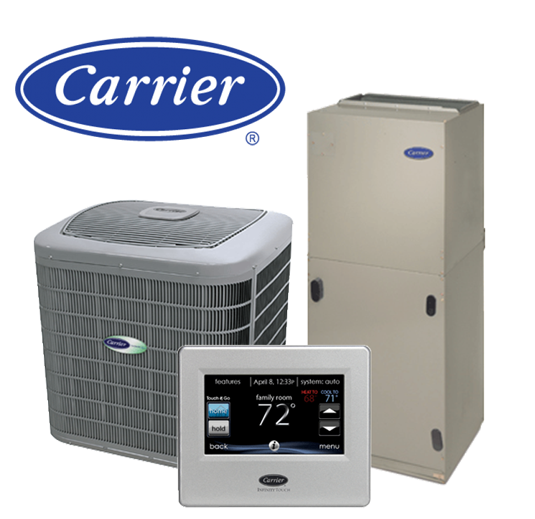 Image Result For Best Central Air Conditioners